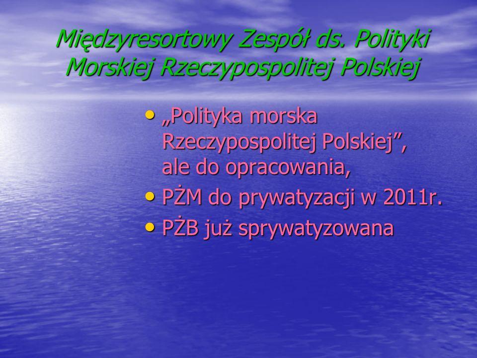 Międzyresortowy Zespół ds. Polityki Morskiej Rzeczypospolitej Polskiej