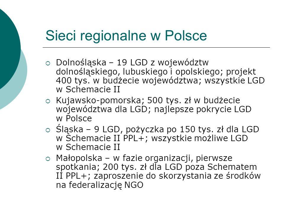 Sieci regionalne w Polsce