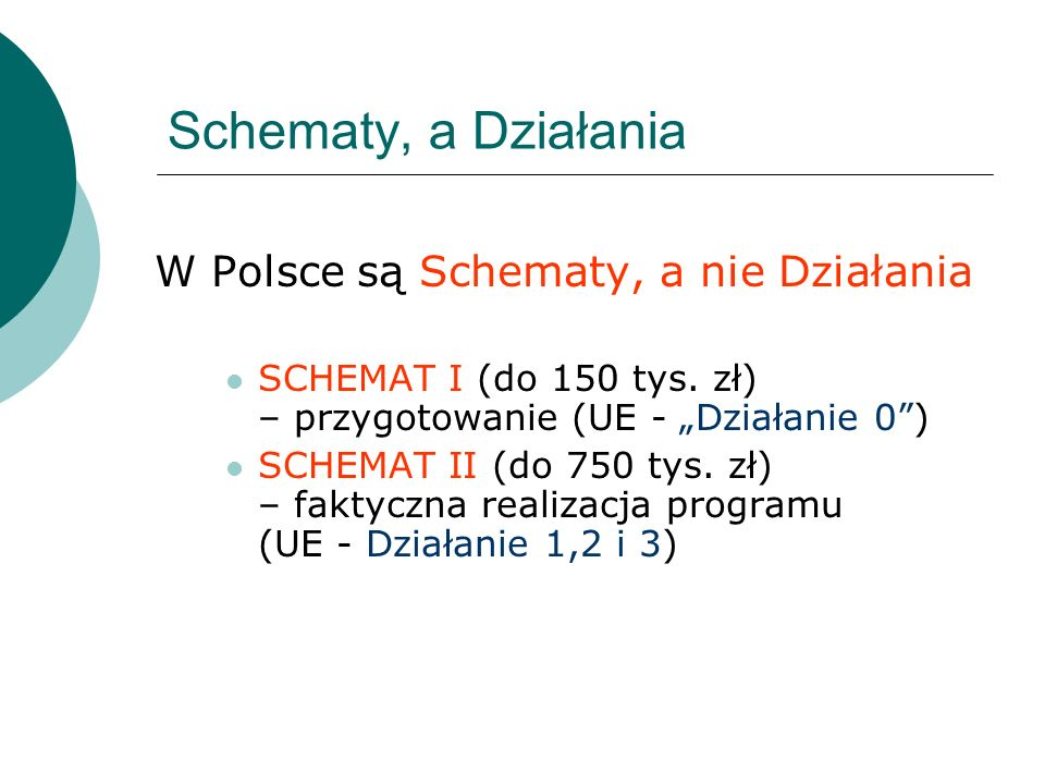 Schematy, a Działania W Polsce są Schematy, a nie Działania