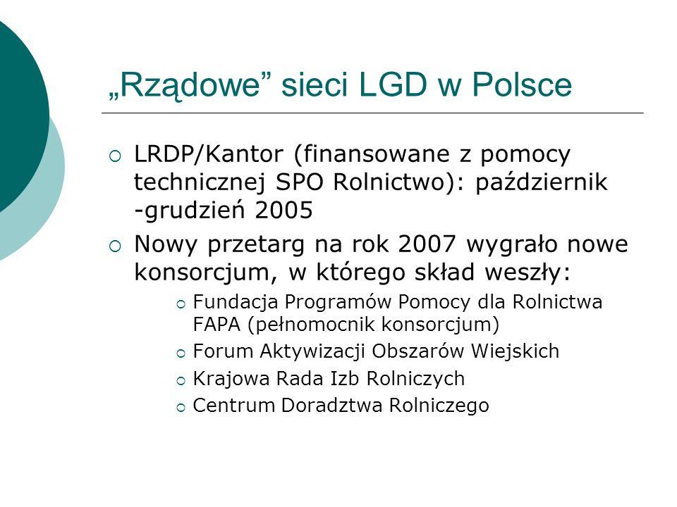 """""""Rządowe sieci LGD w Polsce"""