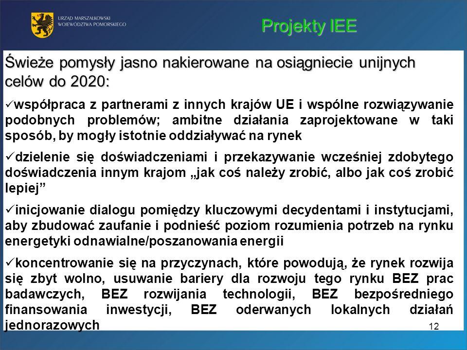Projekty IEE Świeże pomysły jasno nakierowane na osiągniecie unijnych celów do 2020: