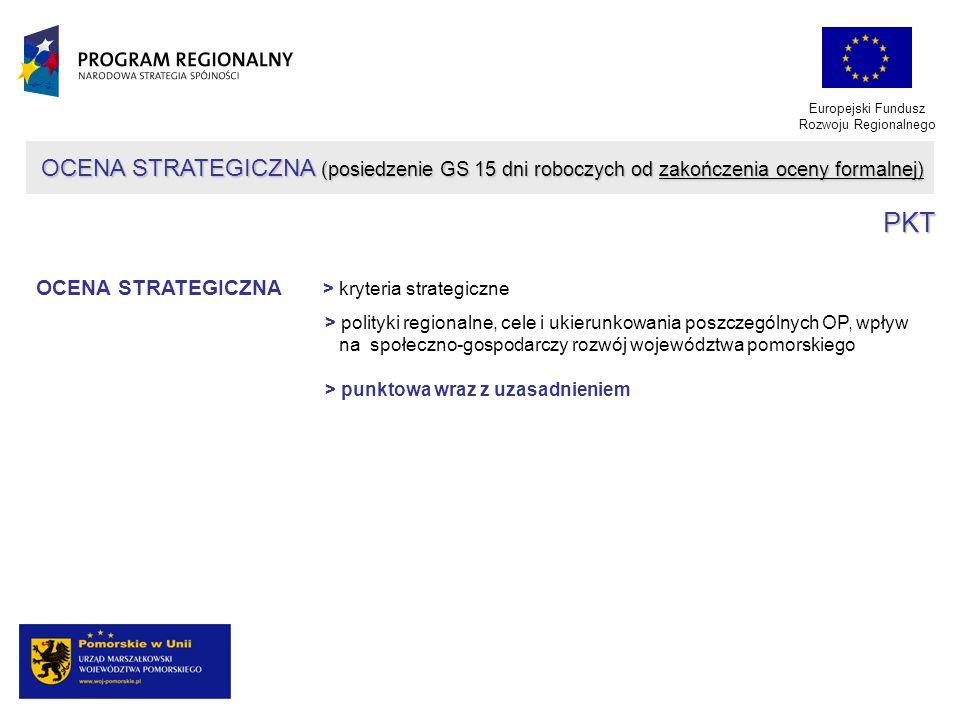 Europejski Fundusz Rozwoju Regionalnego. OCENA STRATEGICZNA (posiedzenie GS 15 dni roboczych od zakończenia oceny formalnej)