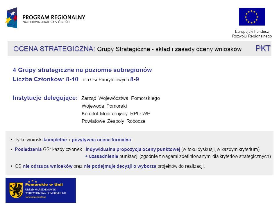 OCENA STRATEGICZNA: Grupy Strategiczne - skład i zasady oceny wniosków