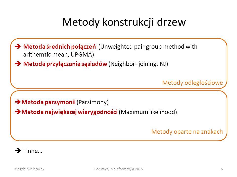 Metody konstrukcji drzew