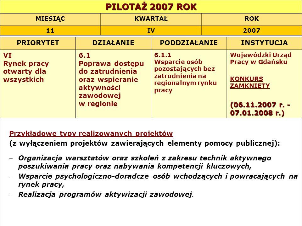 PILOTAŻ 2007 ROK PRIORYTET DZIAŁANIE PODDZIAŁANIE INSTYTUCJA