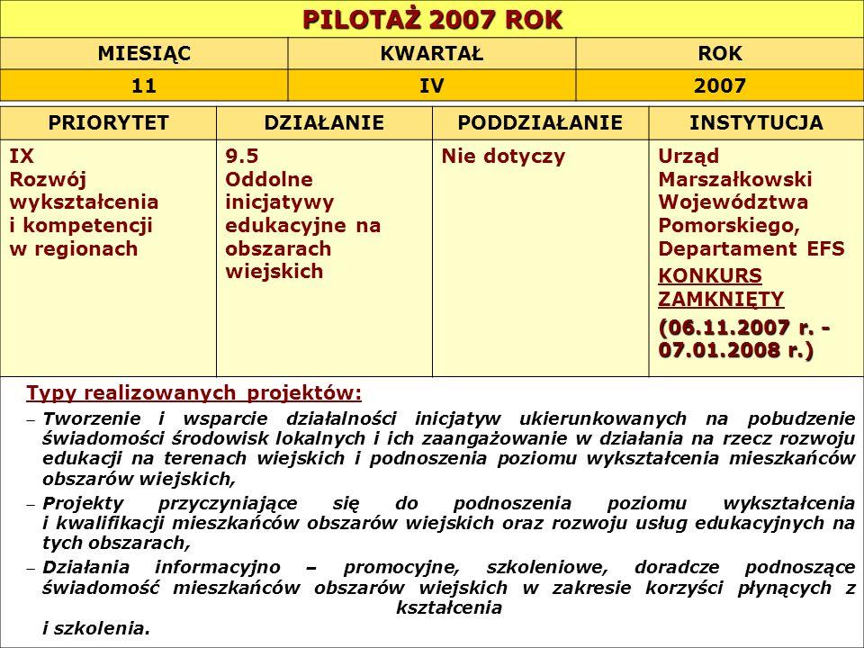 PILOTAŻ 2007 ROK MIESIĄC KWARTAŁ ROK 11 IV 2007 PRIORYTET DZIAŁANIE