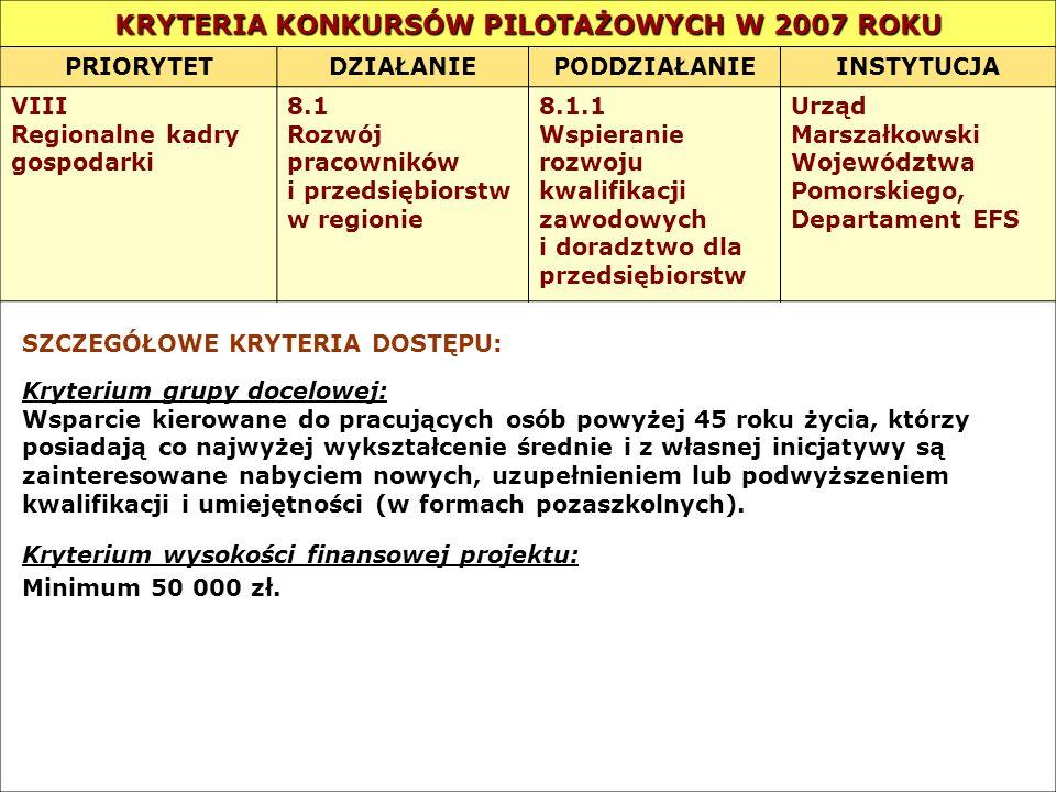 KRYTERIA KONKURSÓW PILOTAŻOWYCH W 2007 ROKU