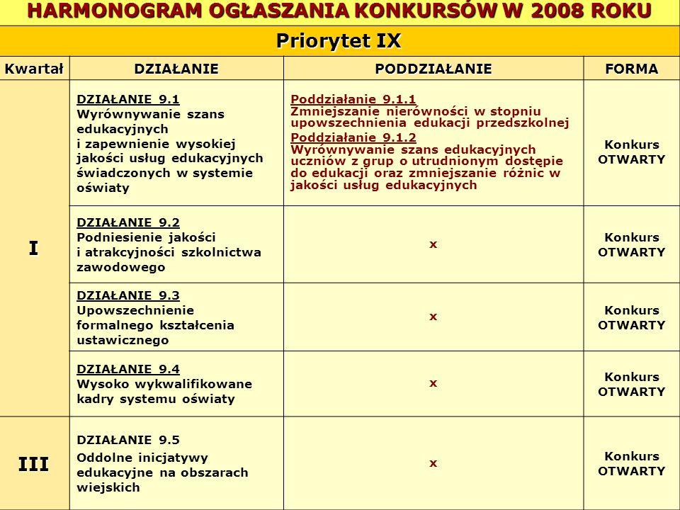 HARMONOGRAM OGŁASZANIA KONKURSÓW W 2008 ROKU