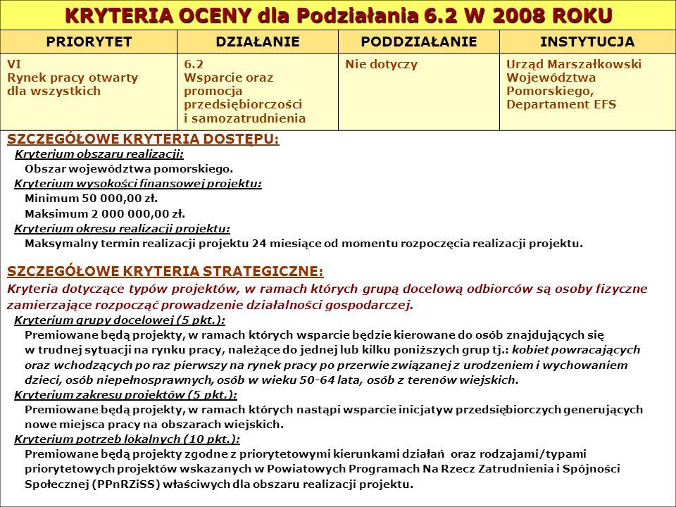 KRYTERIA OCENY dla Podziałania 6.2 W 2008 ROKU