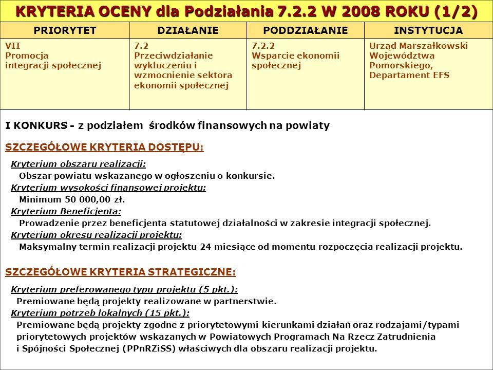 KRYTERIA OCENY dla Podziałania 7.2.2 W 2008 ROKU (1/2)