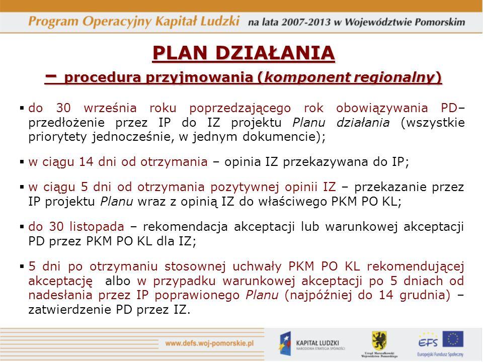 PLAN DZIAŁANIA – procedura przyjmowania (komponent regionalny)