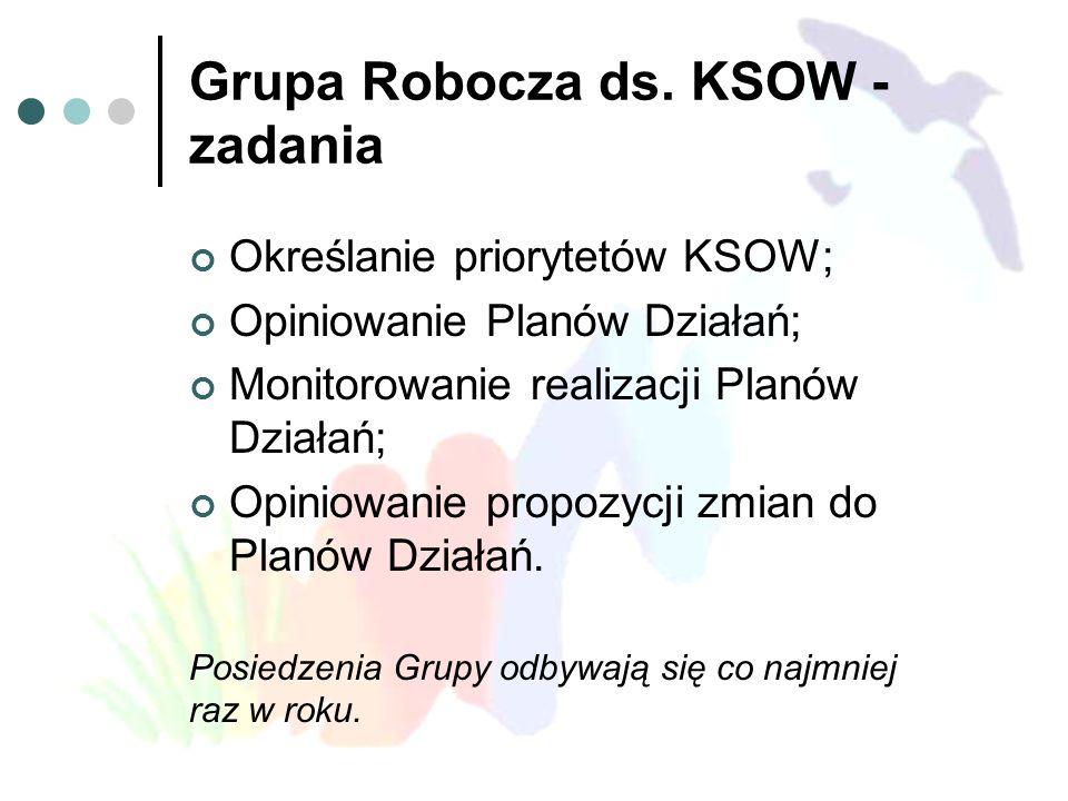 Grupa Robocza ds. KSOW - zadania