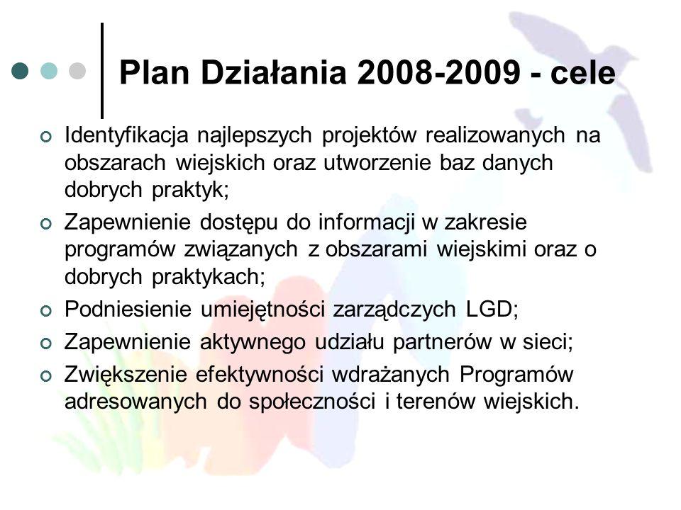 Plan Działania 2008-2009 - cele Identyfikacja najlepszych projektów realizowanych na obszarach wiejskich oraz utworzenie baz danych dobrych praktyk;