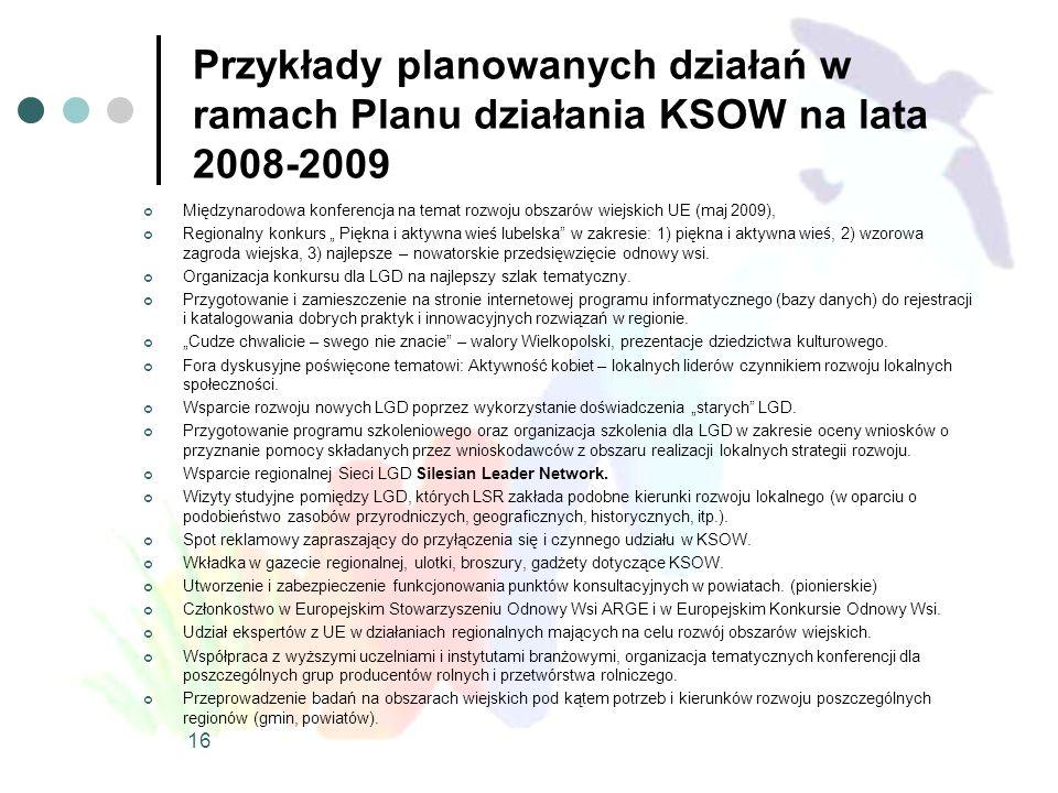 Przykłady planowanych działań w ramach Planu działania KSOW na lata 2008-2009