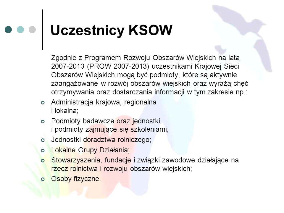 Uczestnicy KSOW