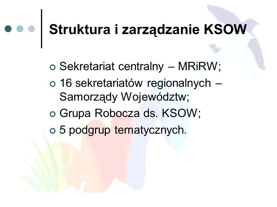 Struktura i zarządzanie KSOW