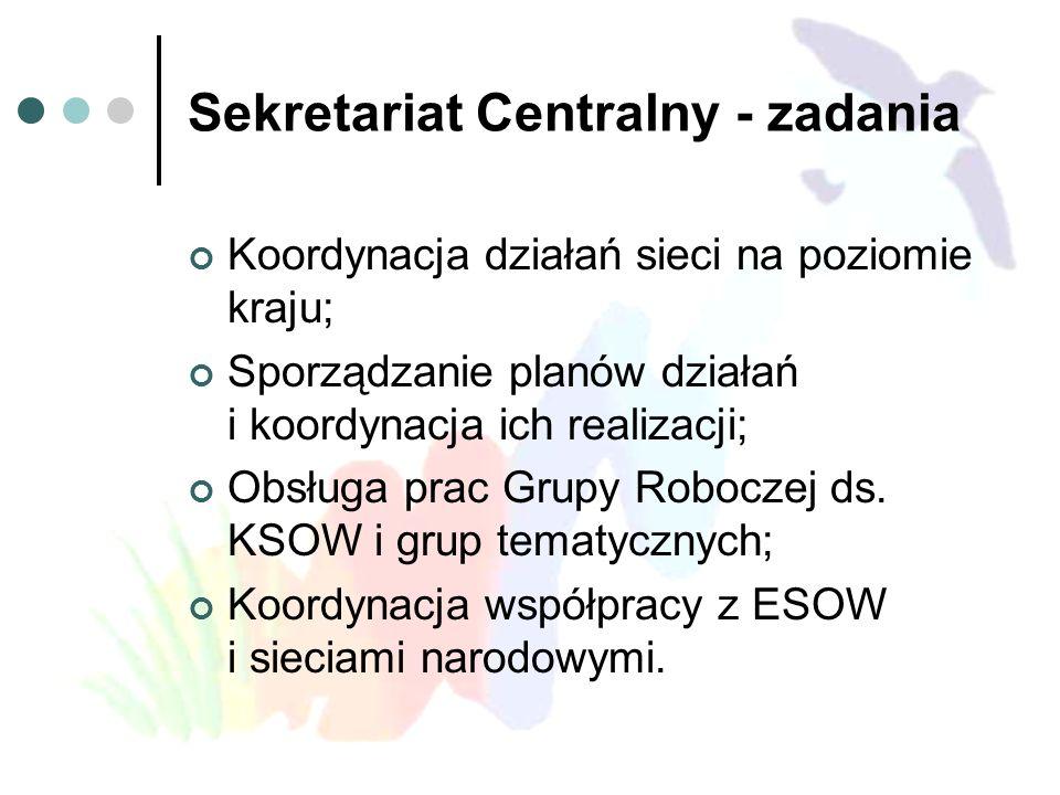 Sekretariat Centralny - zadania