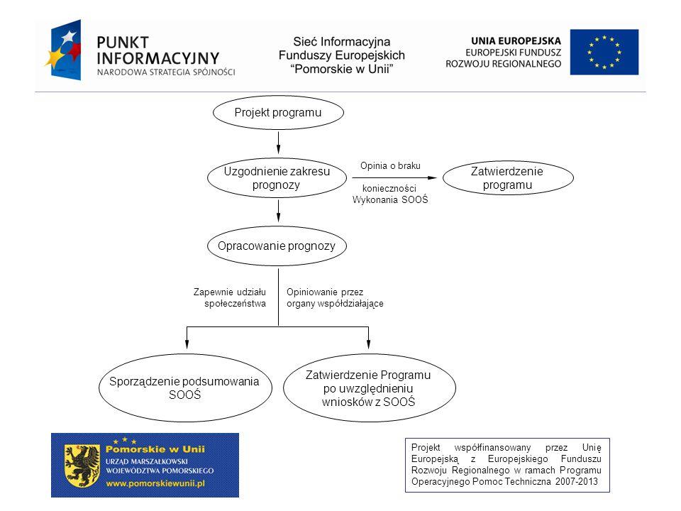 Zatwierdzenie Programu po uwzględnieniu wniosków z SOOŚ