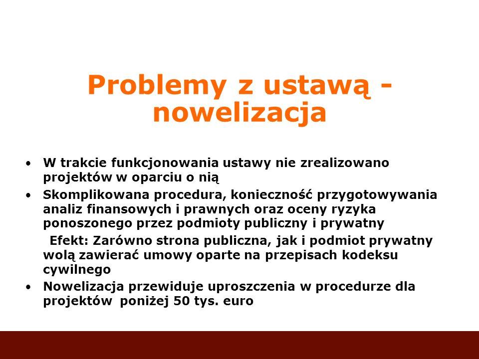 Problemy z ustawą - nowelizacja
