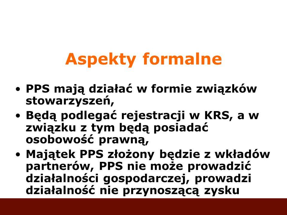 Aspekty formalne PPS mają działać w formie związków stowarzyszeń,