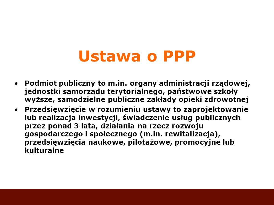 Ustawa o PPP