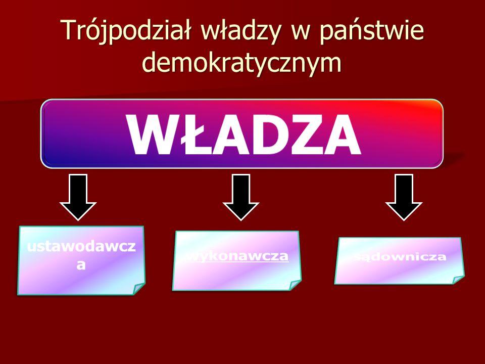 Trójpodział władzy w państwie demokratycznym