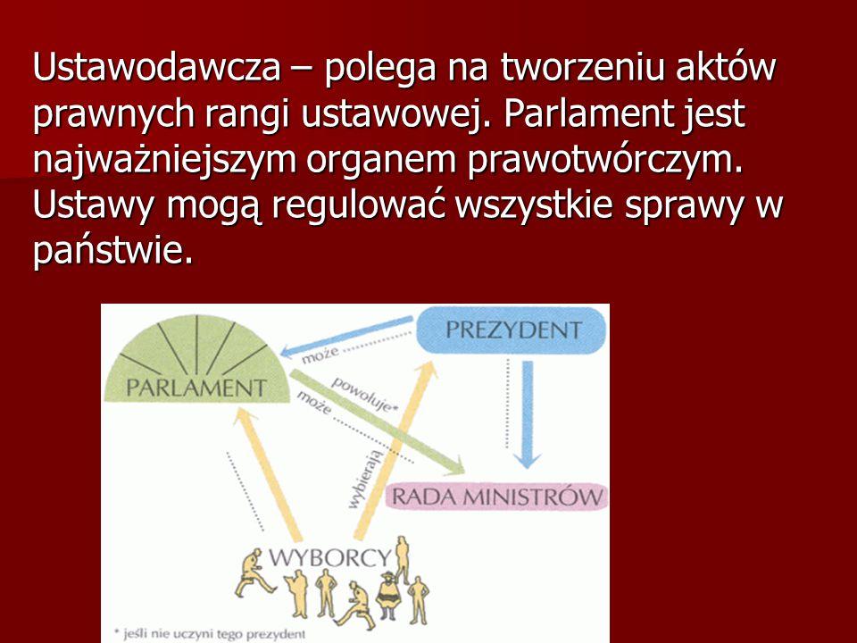 Ustawodawcza – polega na tworzeniu aktów prawnych rangi ustawowej