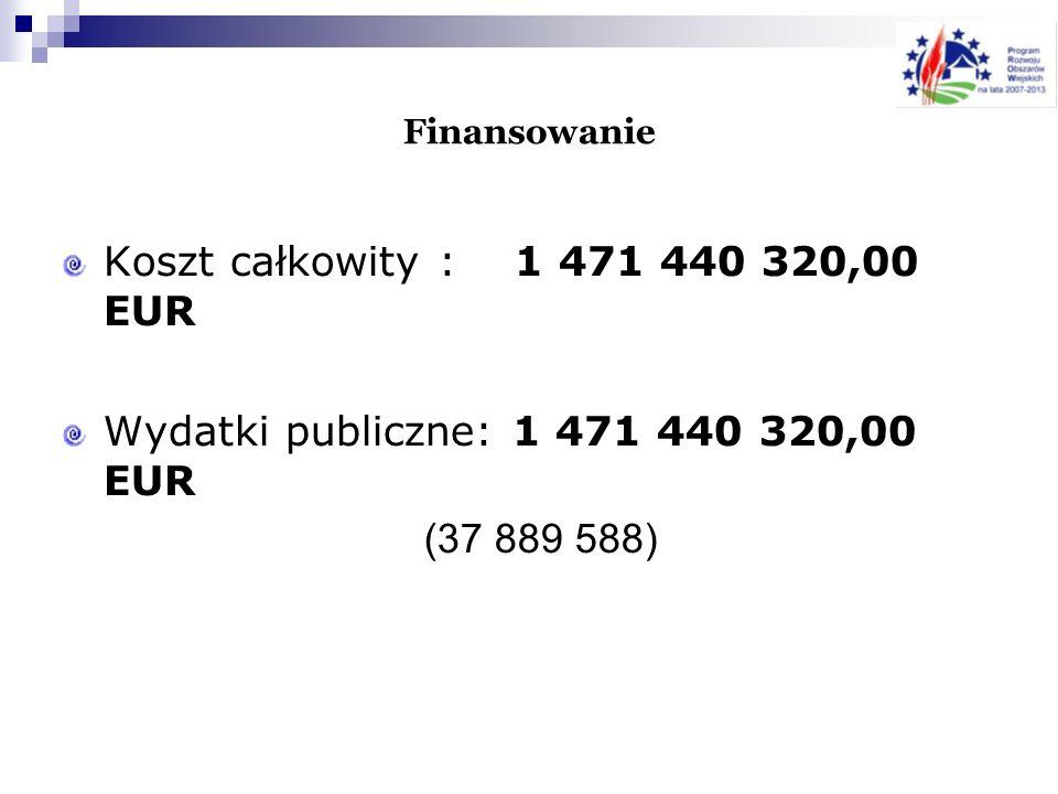 Wydatki publiczne: 1 471 440 320,00 EUR (37 889 588)