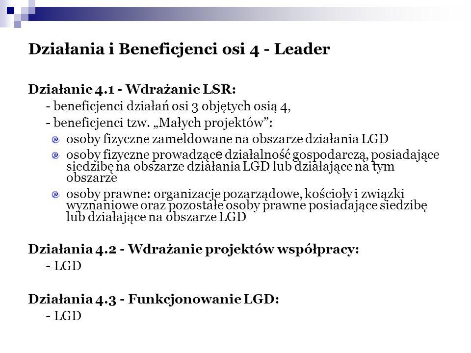 Działania i Beneficjenci osi 4 - Leader