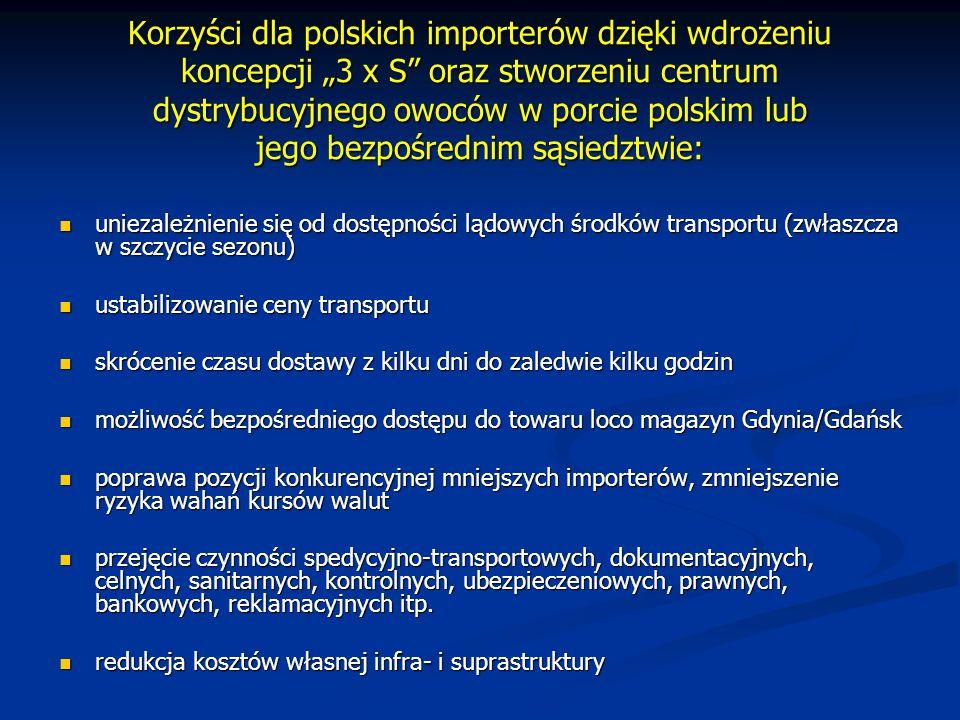"""Korzyści dla polskich importerów dzięki wdrożeniu koncepcji """"3 x S oraz stworzeniu centrum dystrybucyjnego owoców w porcie polskim lub jego bezpośrednim sąsiedztwie:"""