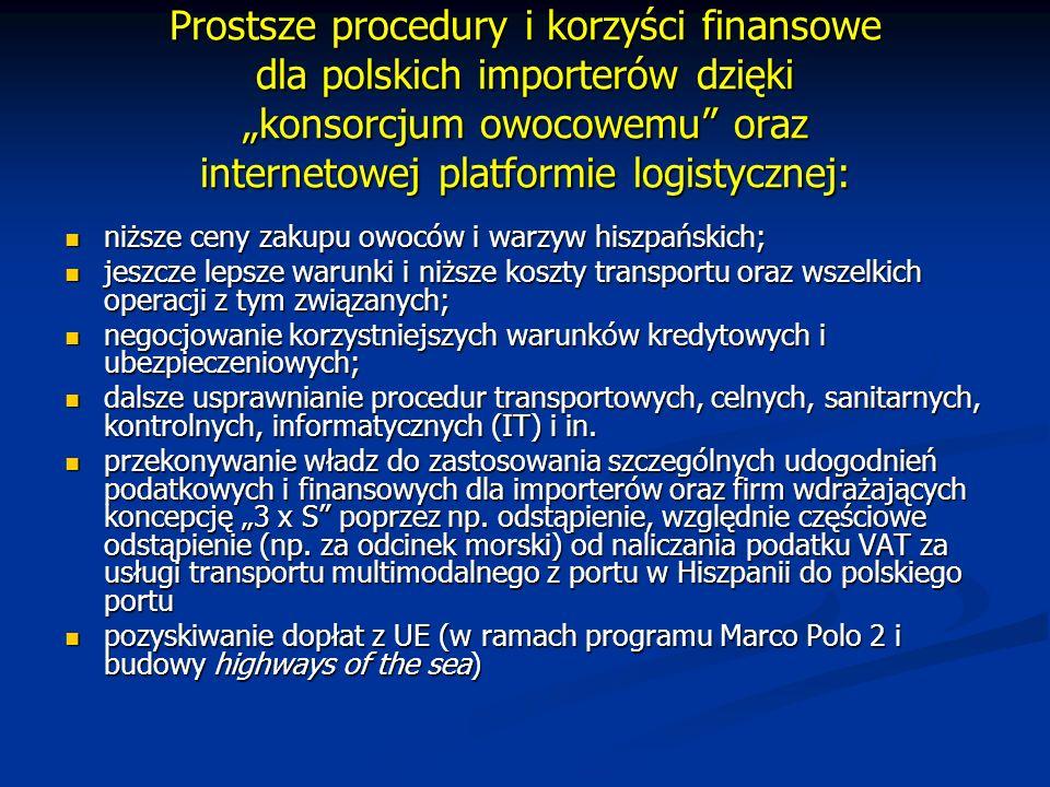"""Prostsze procedury i korzyści finansowe dla polskich importerów dzięki """"konsorcjum owocowemu oraz internetowej platformie logistycznej:"""