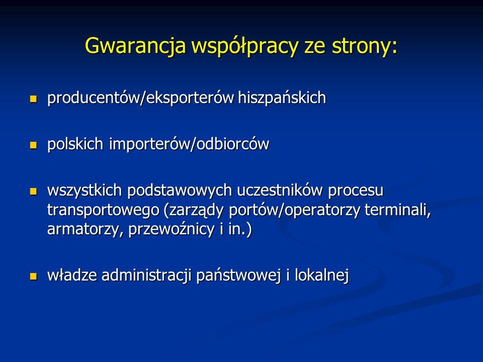 Gwarancja współpracy ze strony: