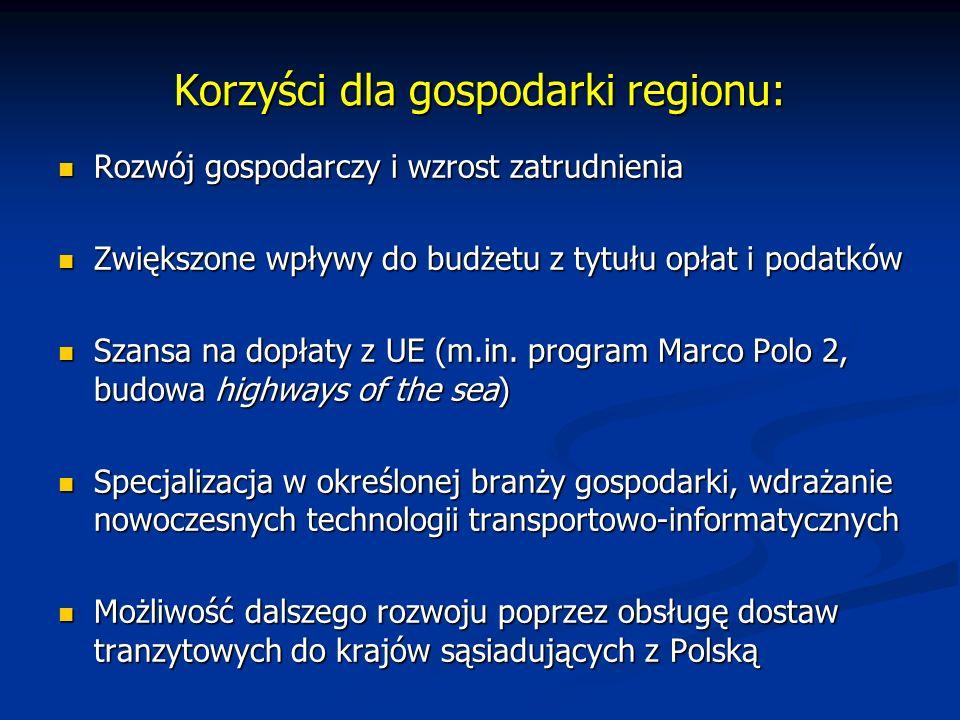 Korzyści dla gospodarki regionu: