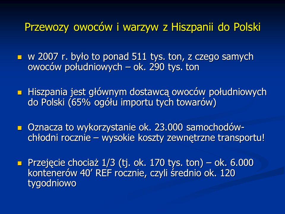 Przewozy owoców i warzyw z Hiszpanii do Polski