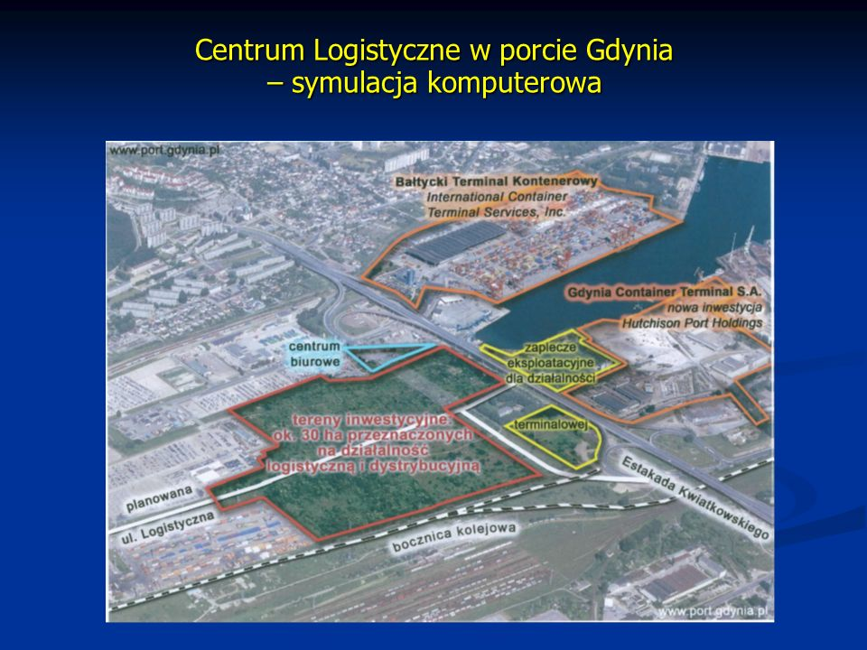 Centrum Logistyczne w porcie Gdynia – symulacja komputerowa