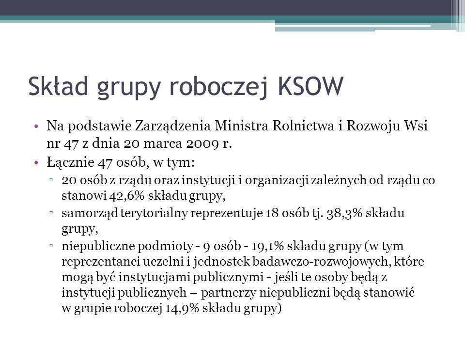 Skład grupy roboczej KSOW