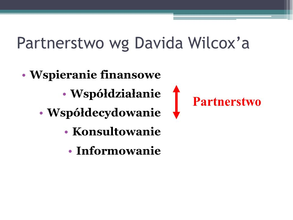 Partnerstwo wg Davida Wilcox'a