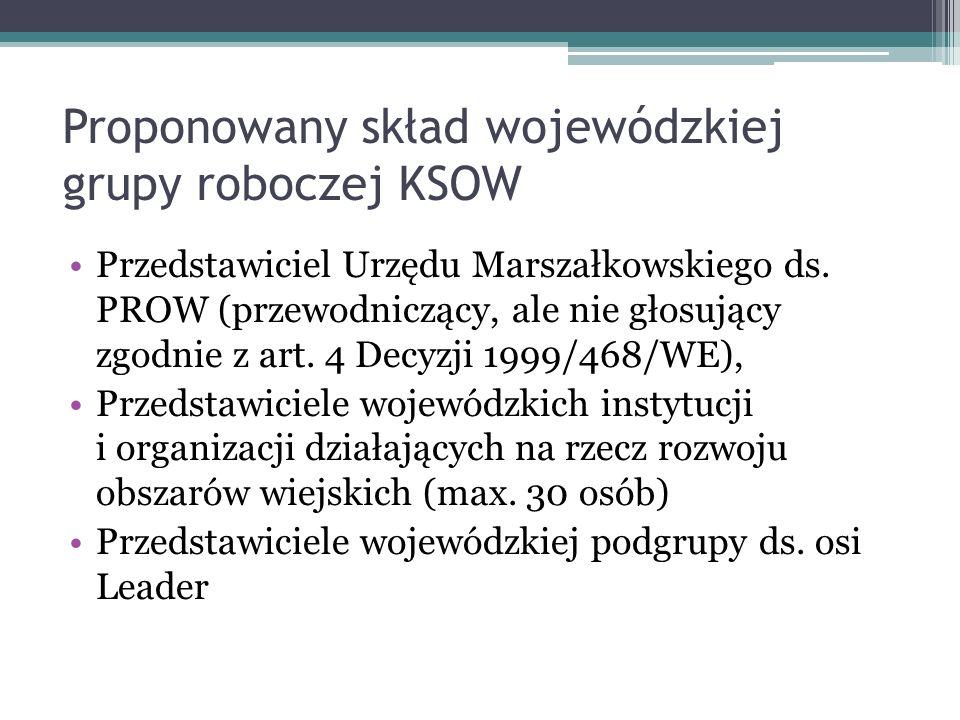 Proponowany skład wojewódzkiej grupy roboczej KSOW