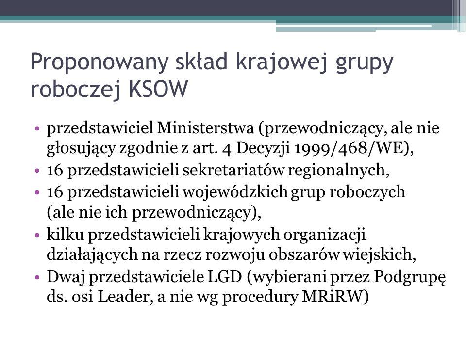 Proponowany skład krajowej grupy roboczej KSOW