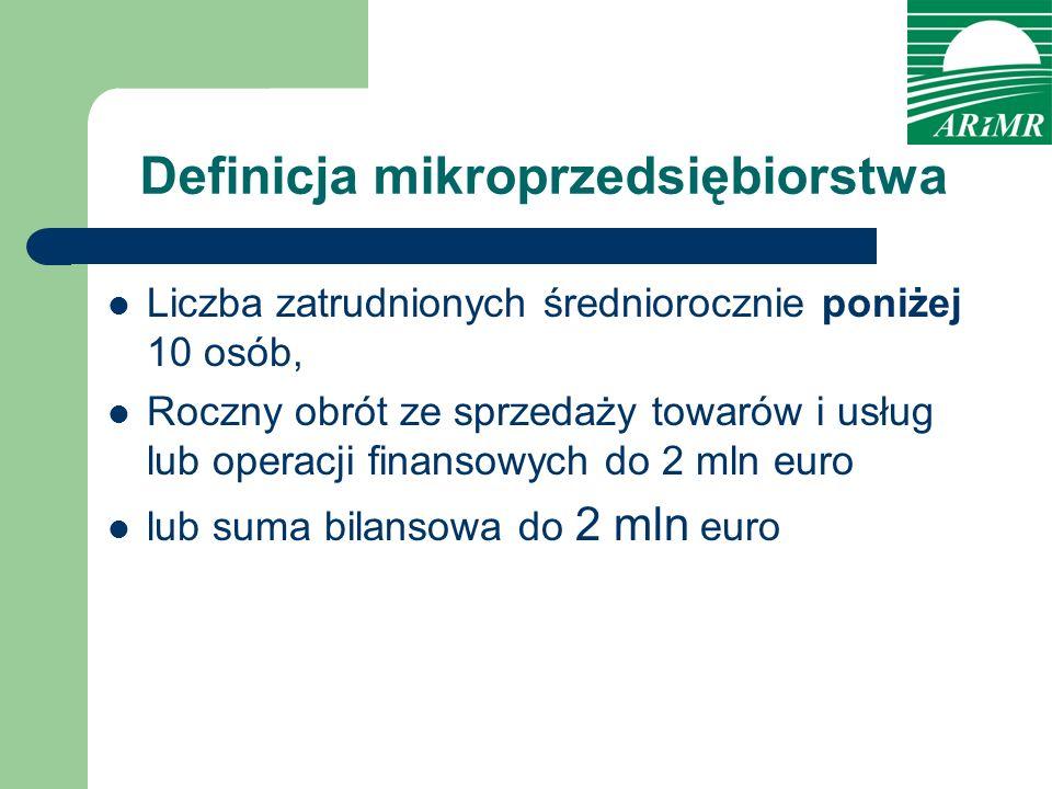 Definicja mikroprzedsiębiorstwa