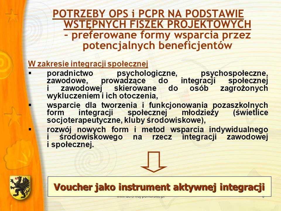 Voucher jako instrument aktywnej integracji