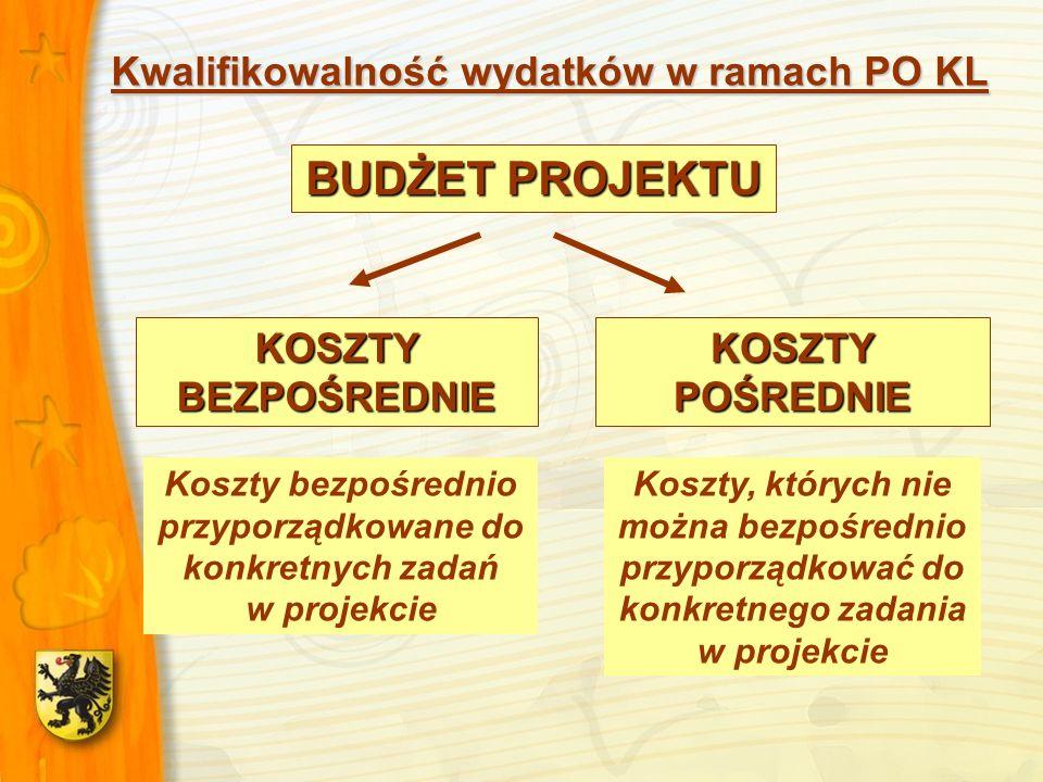 Kwalifikowalność wydatków w ramach PO KL