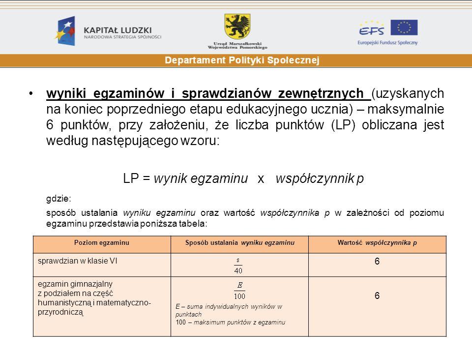 Sposób ustalania wyniku egzaminu Wartość współczynnika p