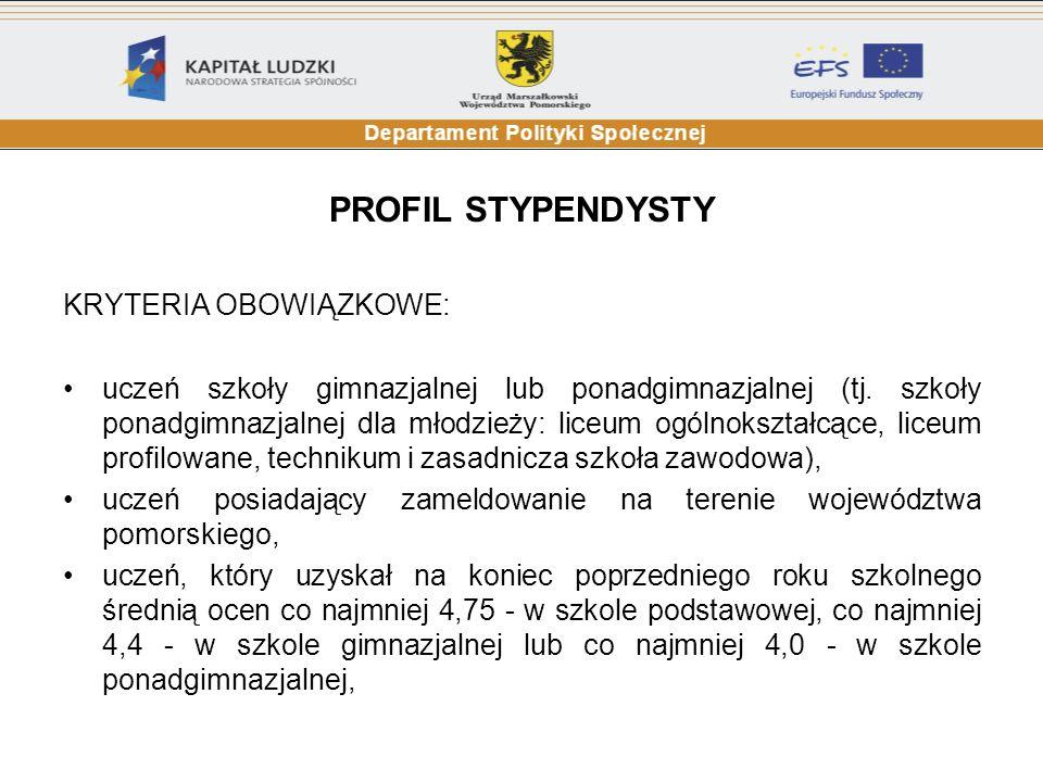 PROFIL STYPENDYSTY KRYTERIA OBOWIĄZKOWE: