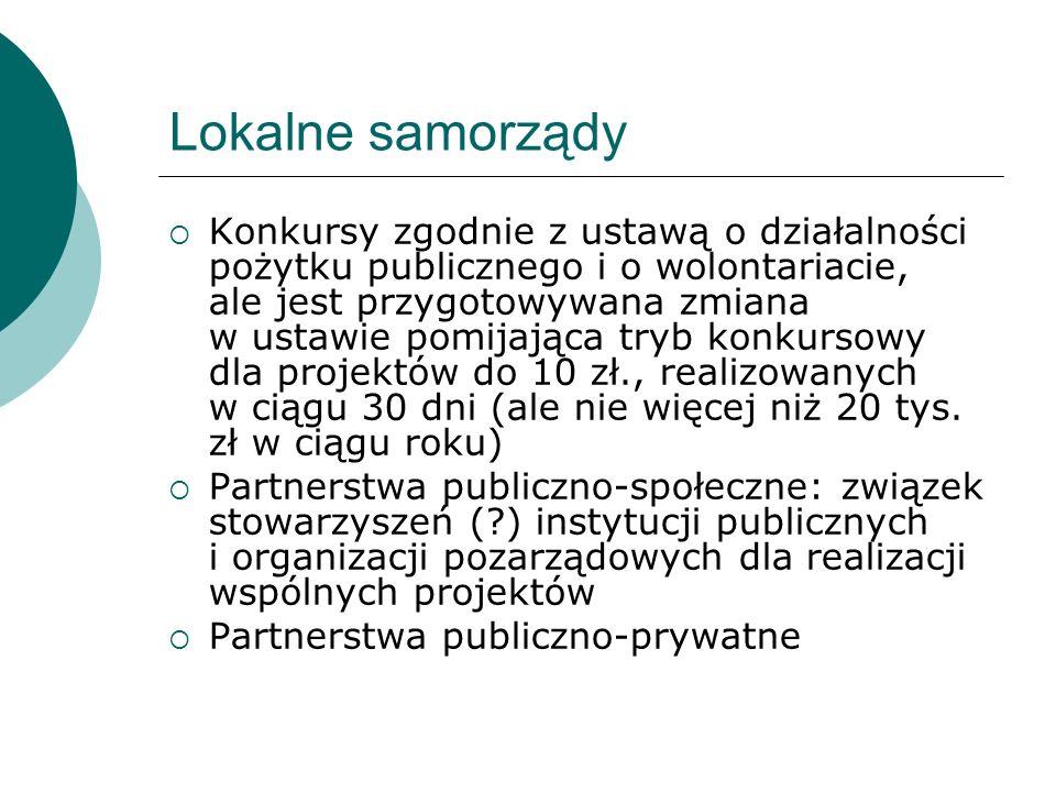 Lokalne samorządy