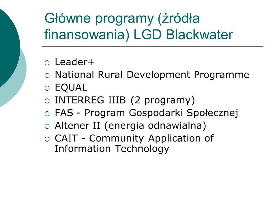 Główne programy (źródła finansowania) LGD Blackwater