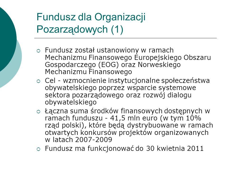 Fundusz dla Organizacji Pozarządowych (1)