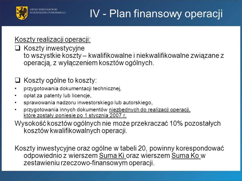 IV - Plan finansowy operacji