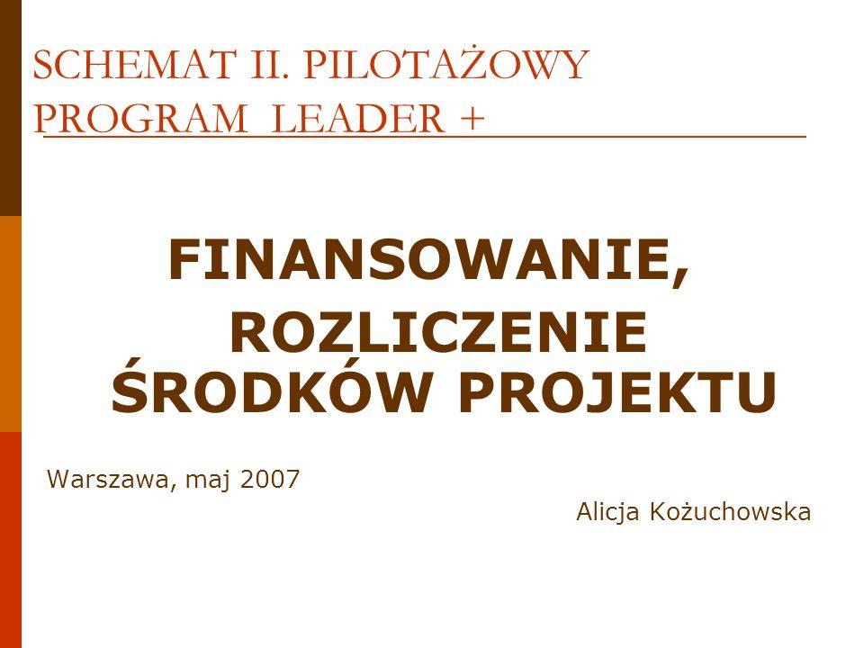 SCHEMAT II. PILOTAŻOWY PROGRAM LEADER +