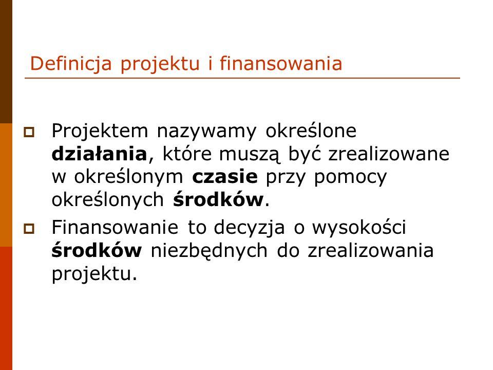 Definicja projektu i finansowania